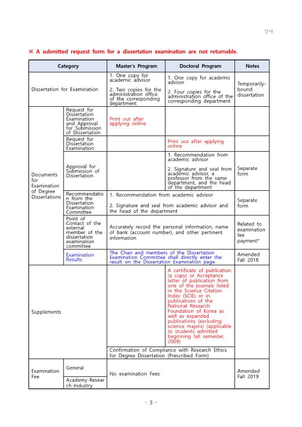 1-2.2021년 1학기_학위청구논문 심사일정 안내문(게시용)_Examination of Degree Dissertations(ENGLISH)_3.png
