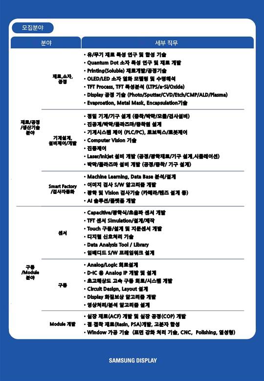[삼성디스플레이] 2021년 박사장학생 선발 공고문_2.png
