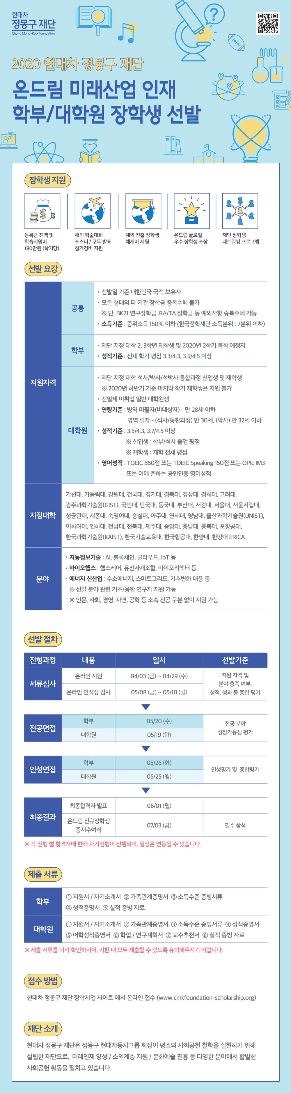 2020 현대차 정몽구 재단 미래산업 인재 장학생 선발(포스터).jpg