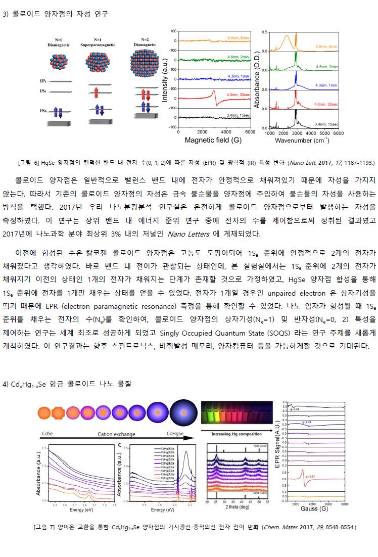 교수연구 한눈에 보기 정광섭교수 나노분광분석연구실 소개글 - 이미지4